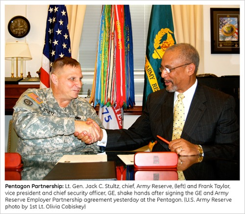 Partnering with the U.S. Army Reserve 0