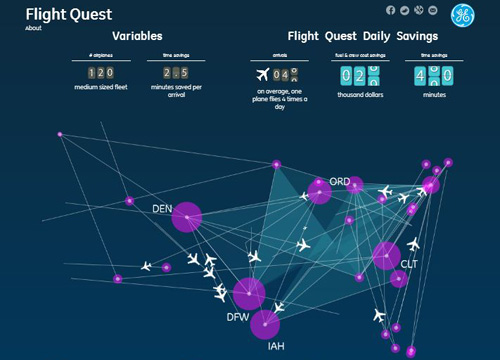 Delays Byte the Dust: GE Asks Big Data Mavens to Make Flying MoreEfficient 0