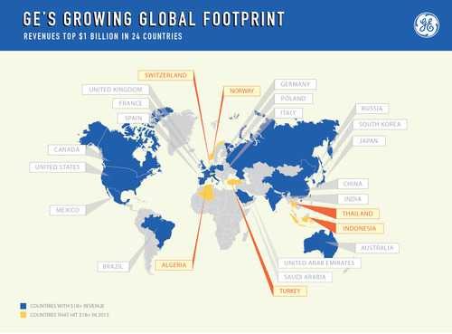Going Global: For the First Time, GE Revenues Top $1 Billion in 24 Countries 0