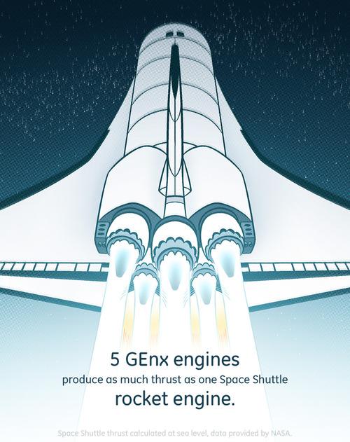 Flying Blue: Air France-KLM Place $1.7 Billion GE Jet Engine Order for New Dreamliner Fleet 0