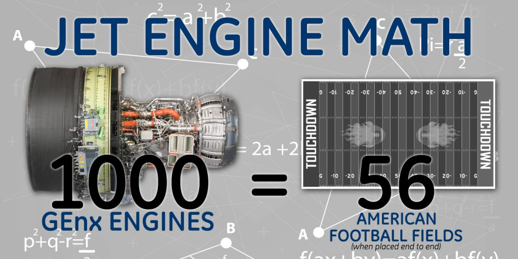Power in numbers ge rolls out genx engine no 1 000 in only five